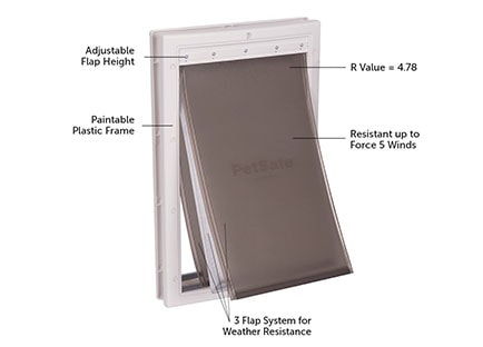 Best Smart Pet doors - PetSafe Energy Efficient Pet Door